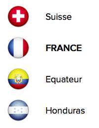 Groupe de la France au Mondial 2014